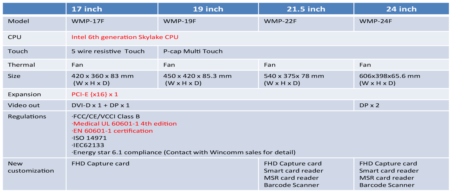 proimages/news/Product_news/2017_WMP_skylake_series.png