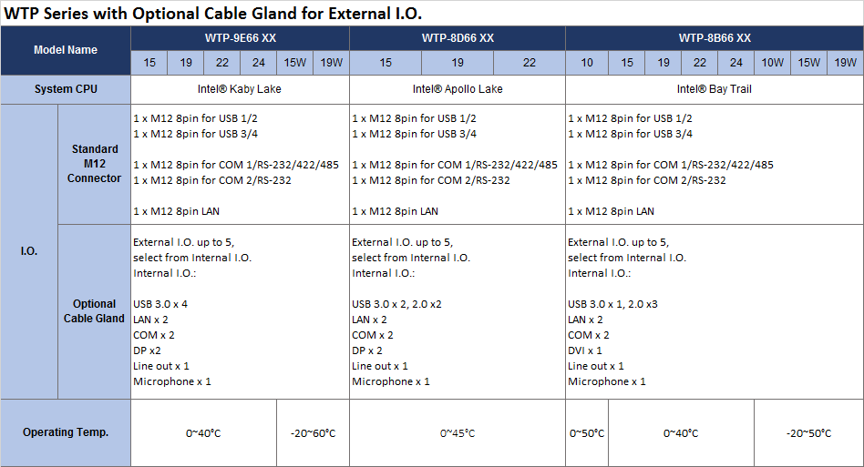 proimages/news/Product_news/2020/20200506/Cable_Gland__IO_list.jpg.png