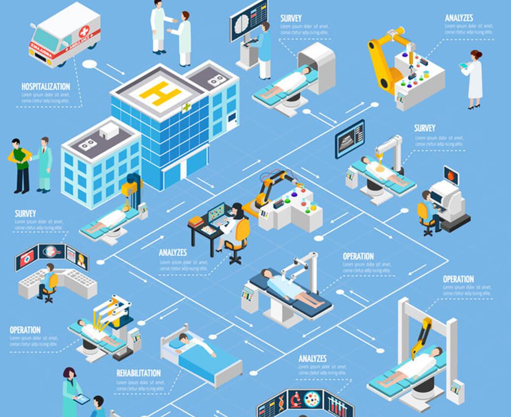 proimages/smart/smart-healthcare-operation-1.jpg
