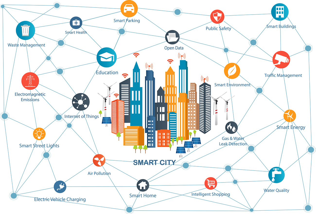 proimages/solution/70967412-smart-city-and-wireless-communication-network-modern-city-design-with-futur.jpg