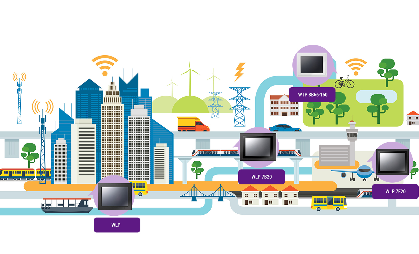 proimages/solution/85276586-smart-city-infrastructure-transportation-connected-energy-and-power-concept.jpg